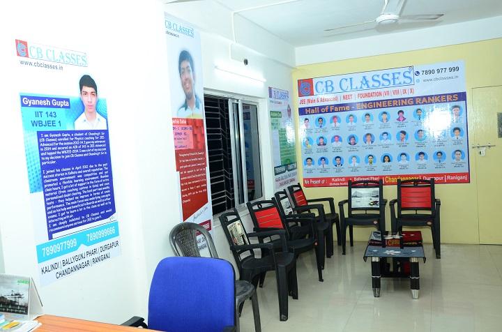 Best Physics teacher in Durgapur for IIT JEE
